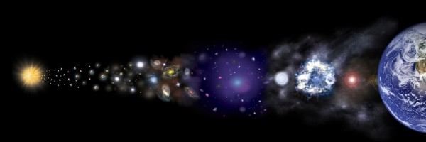 chemical_composition_universe-600x200